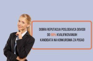 Employer brending kurs Novi Sad