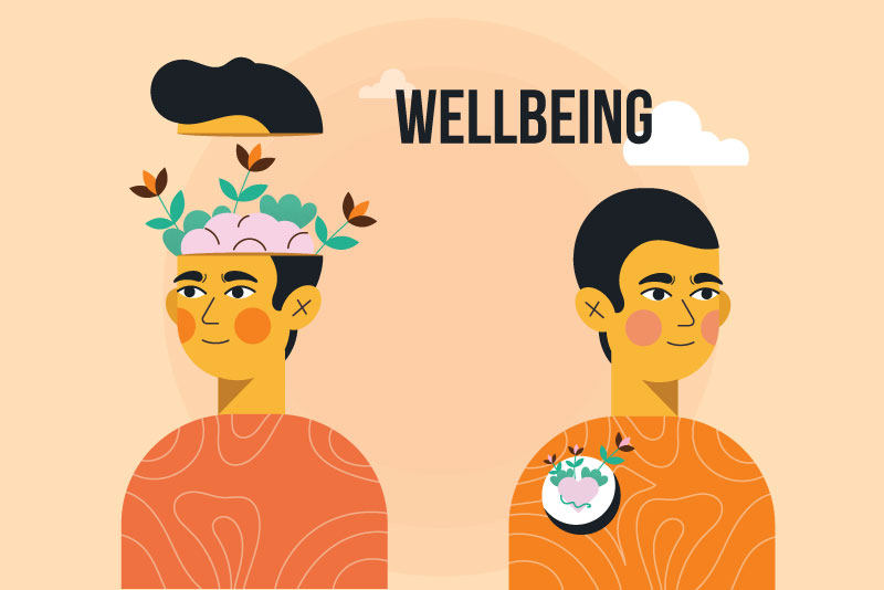 Wellbeing-4